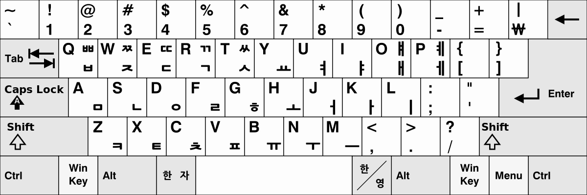 Korean Alphabet Letters Az Elegant Korean Language and Puters