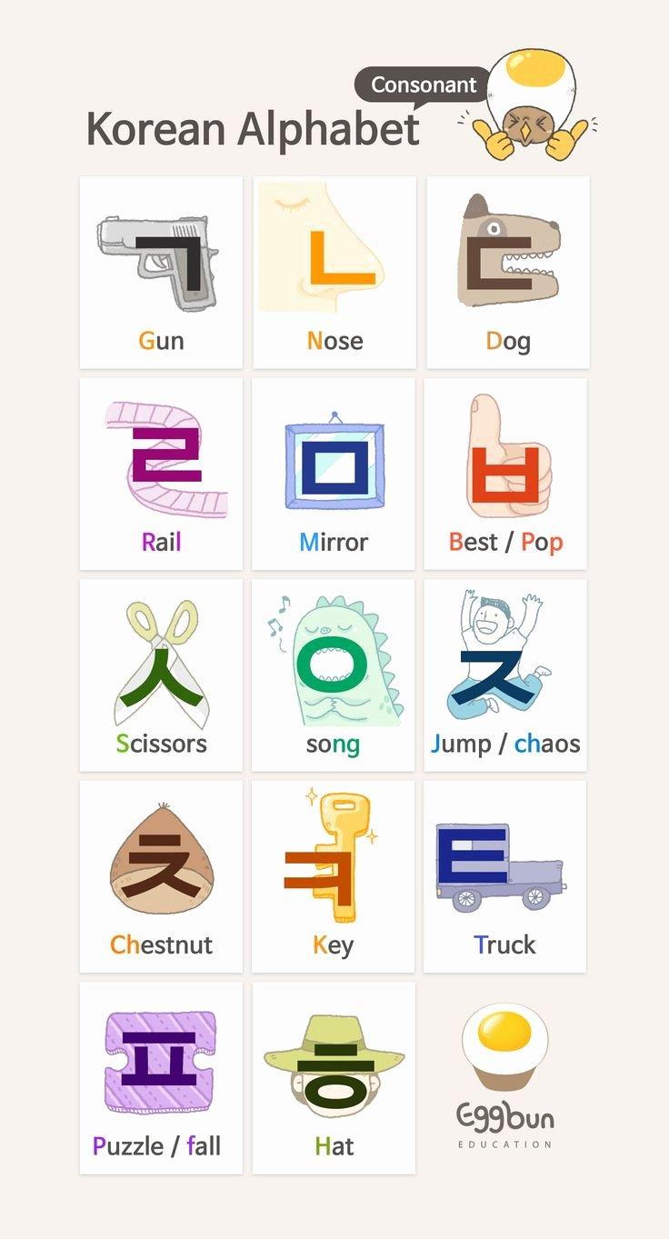 Korean Alphabet Letters Az Inspirational Best 25 Korean Alphabet Ideas On Pinterest