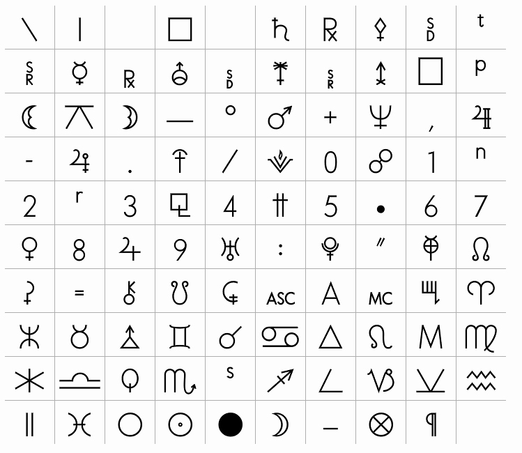 Korean Alphabet Letters Az Unique the American Type Scene Arizona