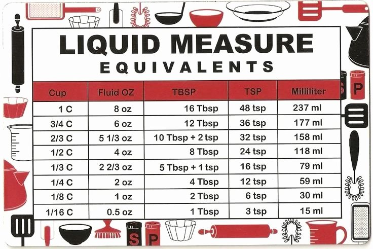Liquid Measurement Conversion Chart Awesome Liquid Measurement Conversion Chart Math