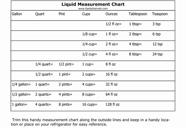 printable liquid measurement conversion charts