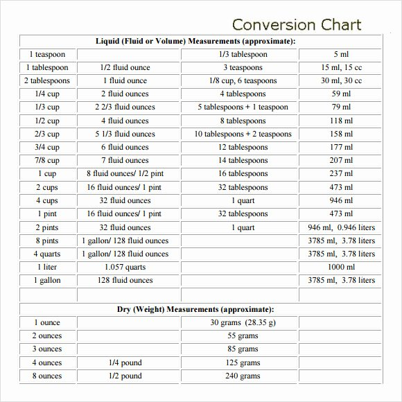 Liquid Measurement Conversion Chart Lovely Sample Liquid Measurements Chart 7 Free Documents In Pdf