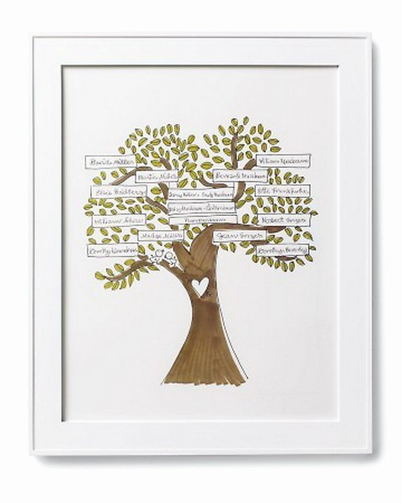 Make Your Own Family Tree Inspirational 12 Art Word Design Templates Math Line Design