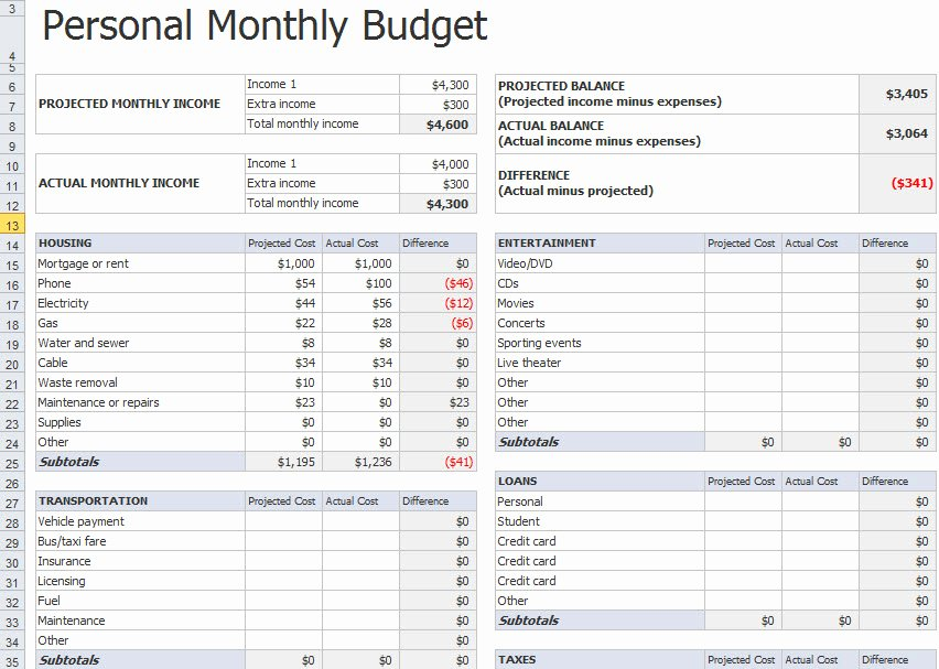 Monthly Budget Excel Spreadsheet Template Best Of Personal Monthly Bud Template In Excel
