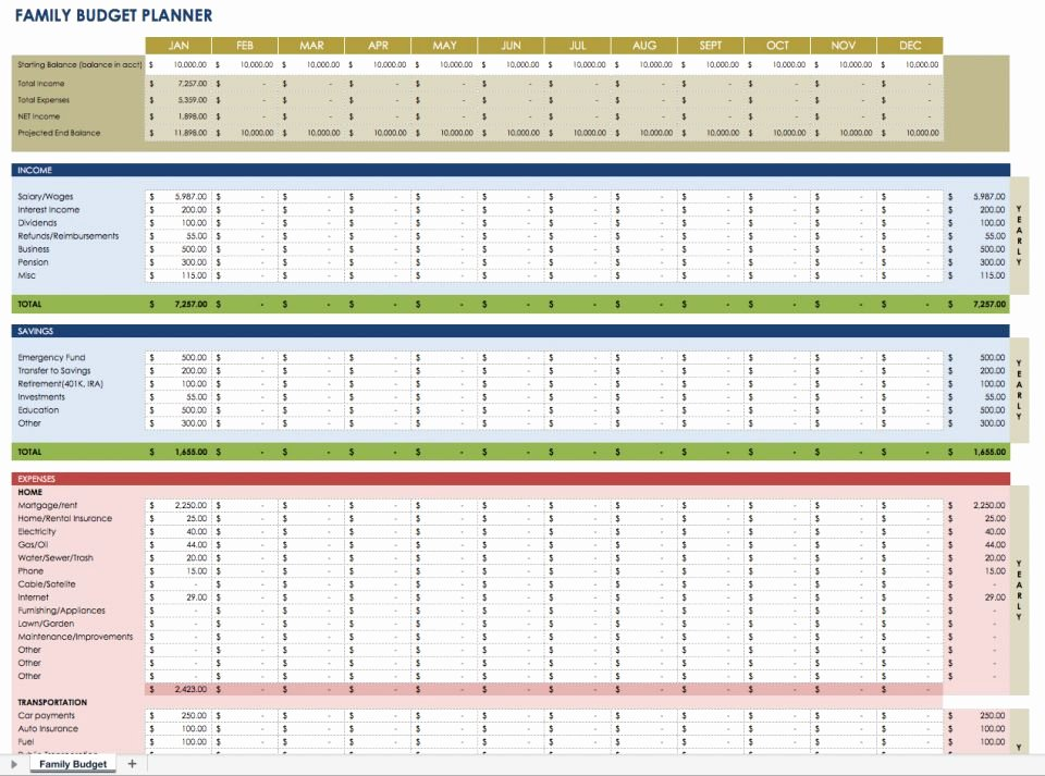 Monthly Budget Excel Spreadsheet Template Inspirational Free Monthly Bud Templates