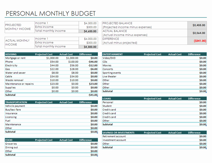 Monthly Budget Excel Spreadsheet Template Unique Personal Monthly Bud
