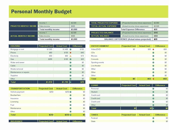 Monthly Budget Excel Template Inspirational Personal Monthly Bud Spreadsheet