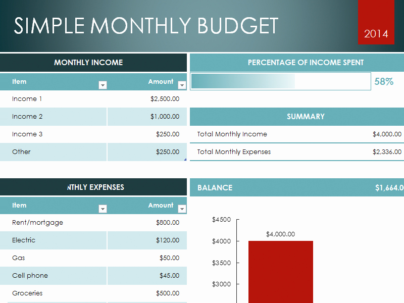 Monthly Budget Excel Template Lovely Bud Plan Template