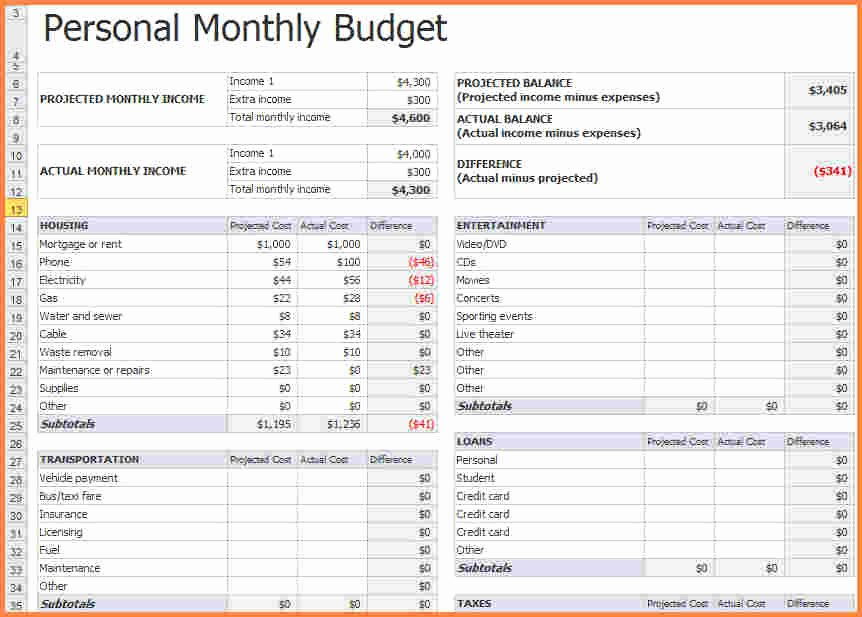 Monthly Budget Excel Template Unique 10 Home Monthly Bud Spreadsheet