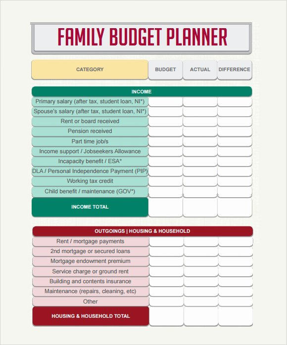 Monthly Budget Planner Template Unique Bud Planner Template 8 Free Download for Pdf Excel