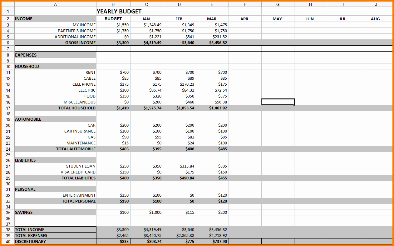 Monthly Budget Template Excel Beautiful 12 Month Bud Template Excel Monthly Spreadsheet