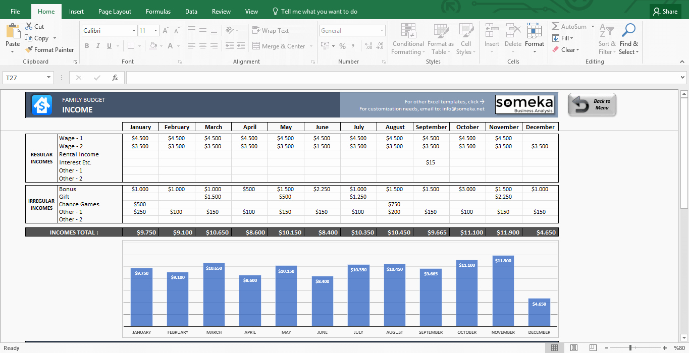 Monthly Budget Template Excel Best Of Family Bud Template In Excel