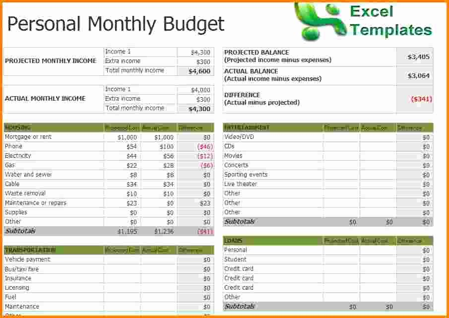 Monthly Budget Template Excel Inspirational 8 Monthly Bud Excel Template