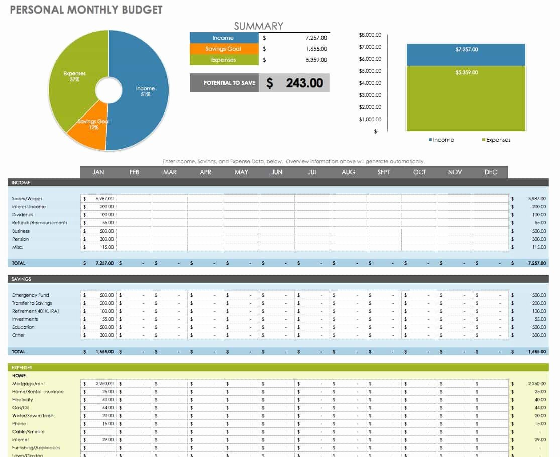 Monthly Budget Template Excel New Free Financial Planning Templates