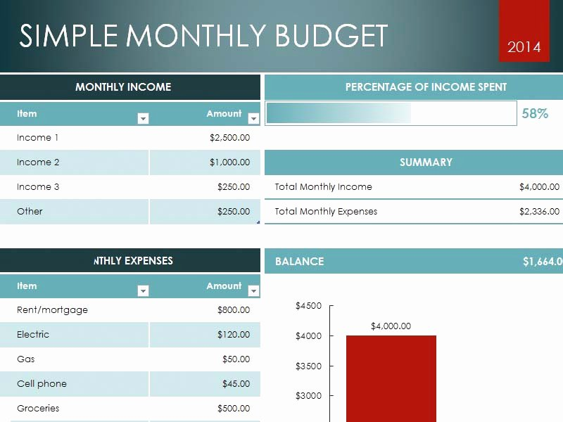 Monthly Budget Template Excel Unique Download Monthly Bud Excel Template Microsoft Excel