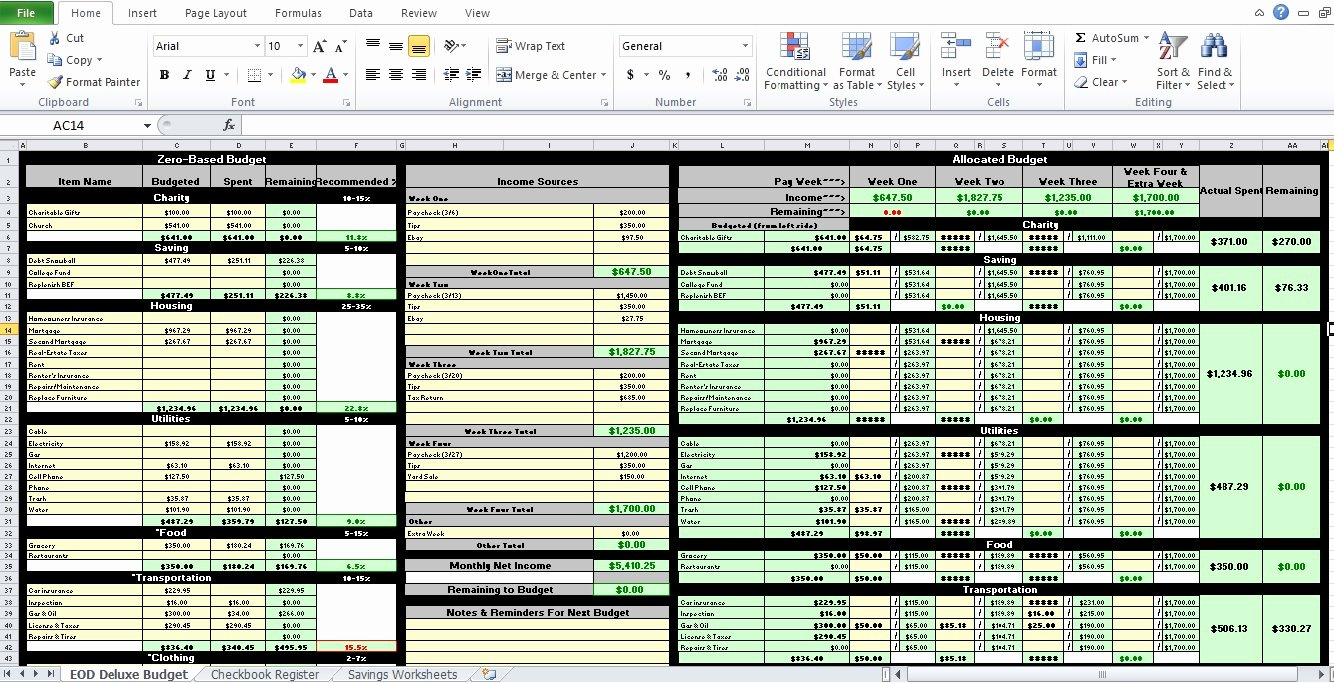 Monthly Budget Worksheet Excel Awesome Personal Bud Worksheet Excel Excel Tmp