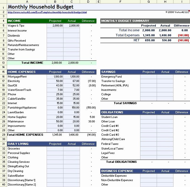 Monthly Budget Worksheet Excel Best Of 17 Best Ideas About Household Bud Spreadsheet On