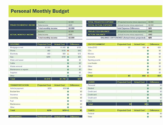 Monthly Budget Worksheet Excel Elegant Bud S Fice