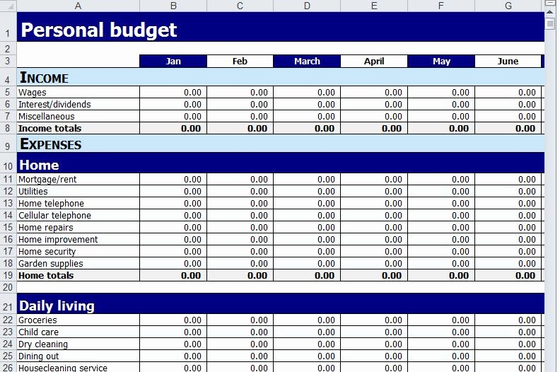 Monthly Budget Worksheet Excel Fresh Personal Bud Worksheet