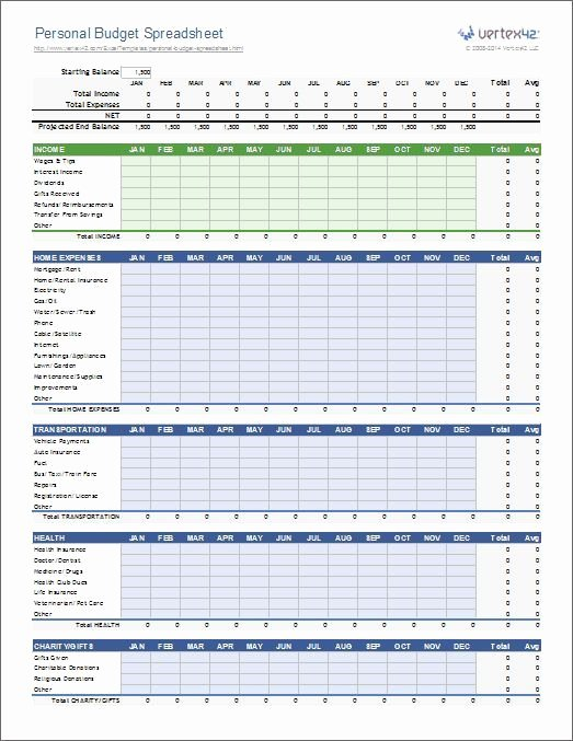 Monthly Budget Worksheet Excel New Personal Bud Spreadsheet Template for Excel 2007