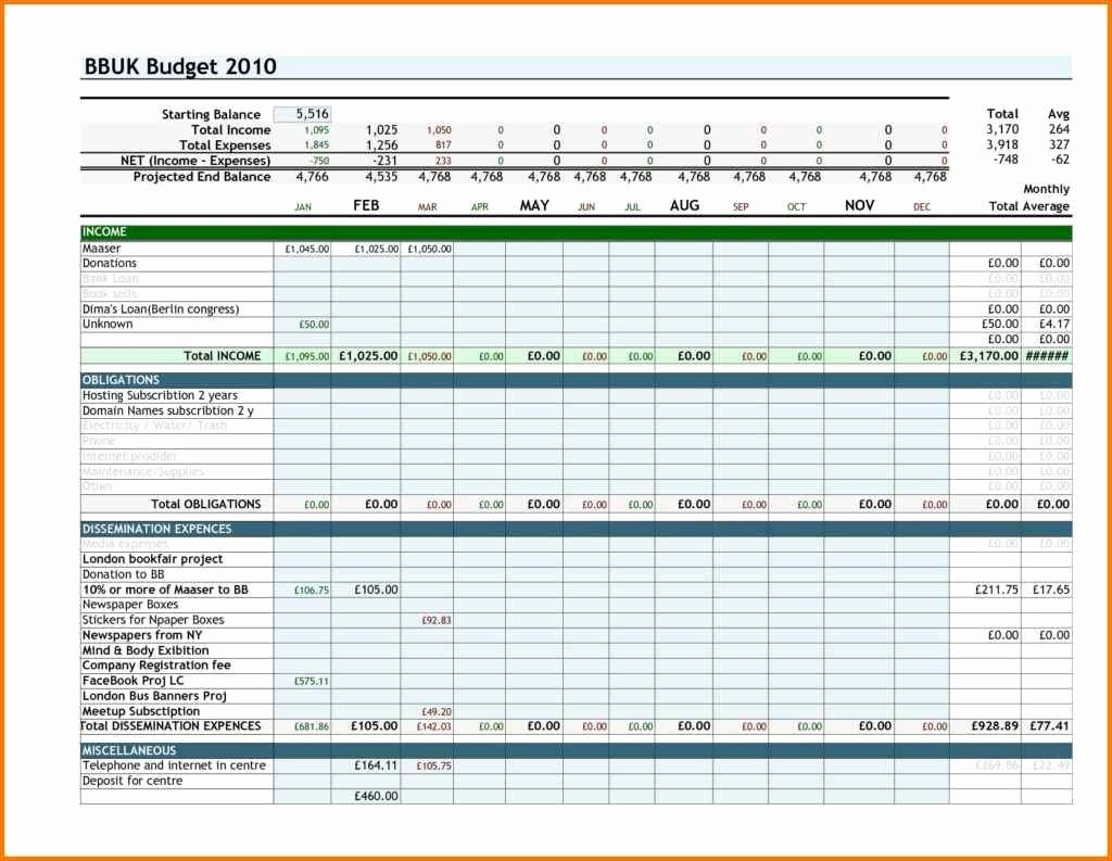 Monthly Budget Worksheet Excel Unique Sample Personal Bud Spreadsheet Bud Spreadsheet