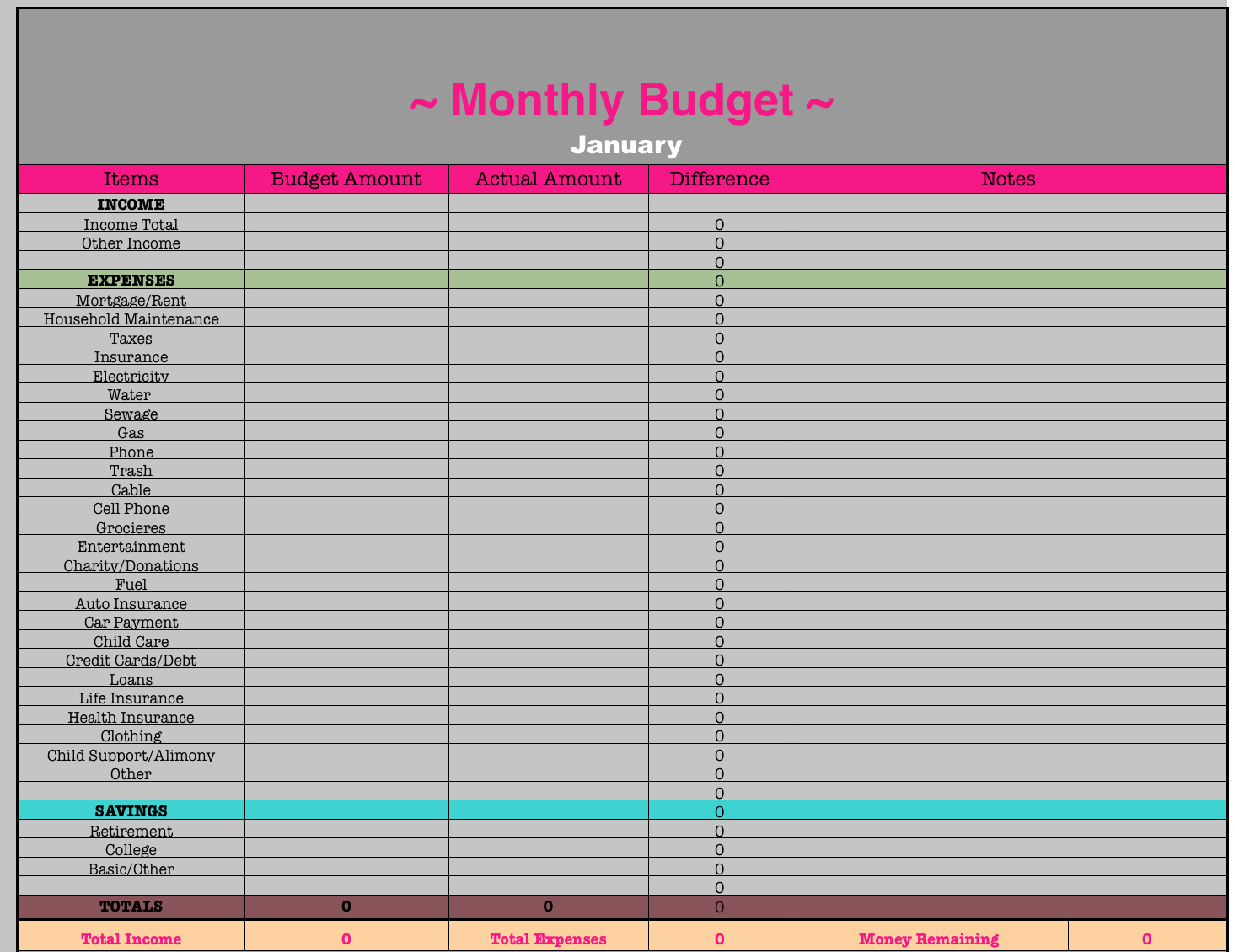 Monthly Household Budget Template Best Of Monthly Bud Spreadsheet Frugal Fanatic