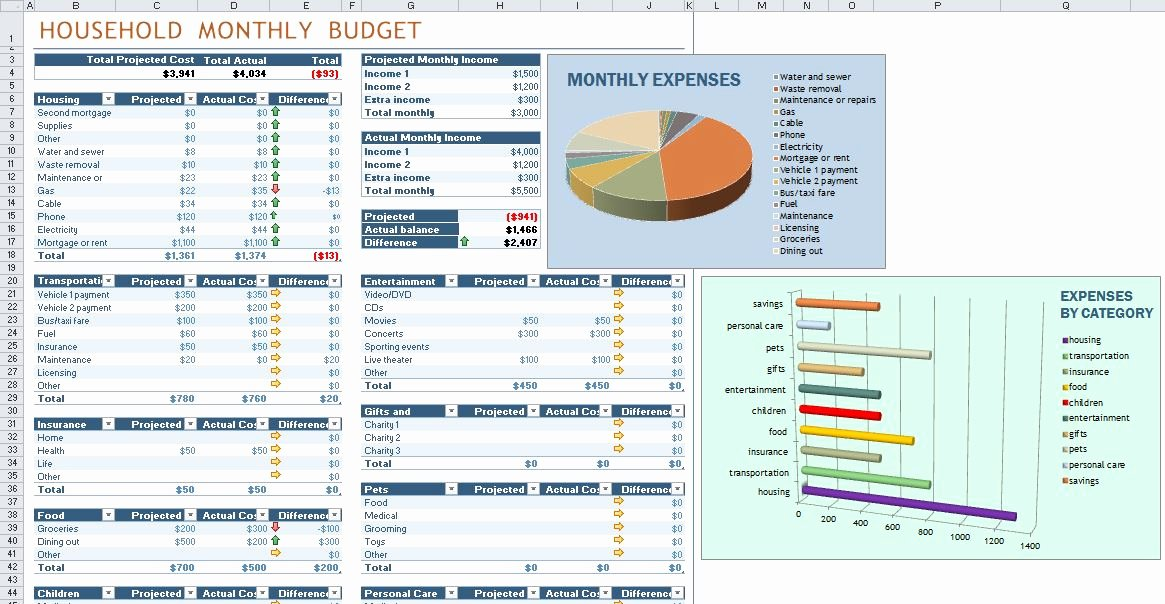 Monthly Household Budget Template Luxury Household Monthly Bud Template