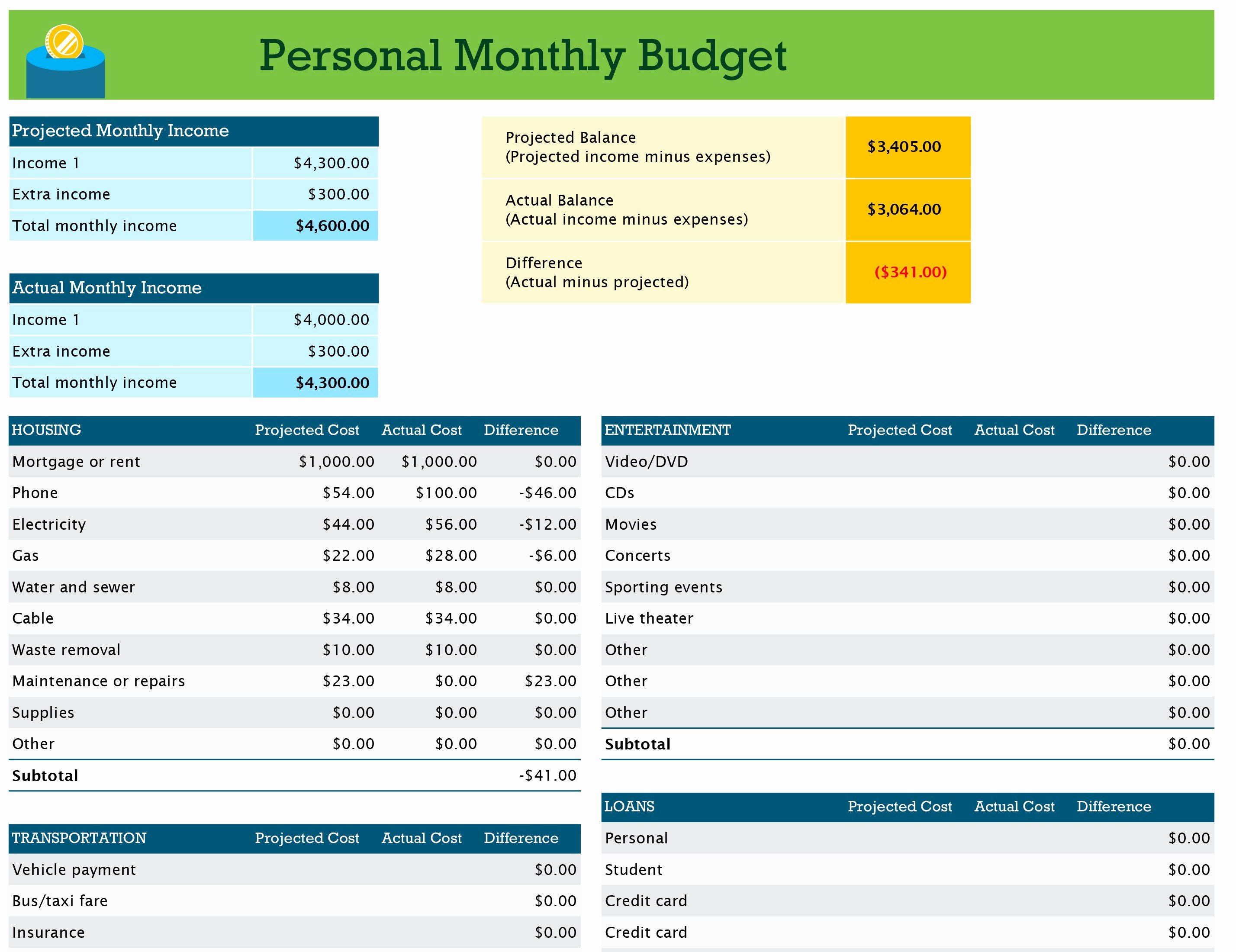 Monthly Household Budget Template Unique Personal Monthly Bud