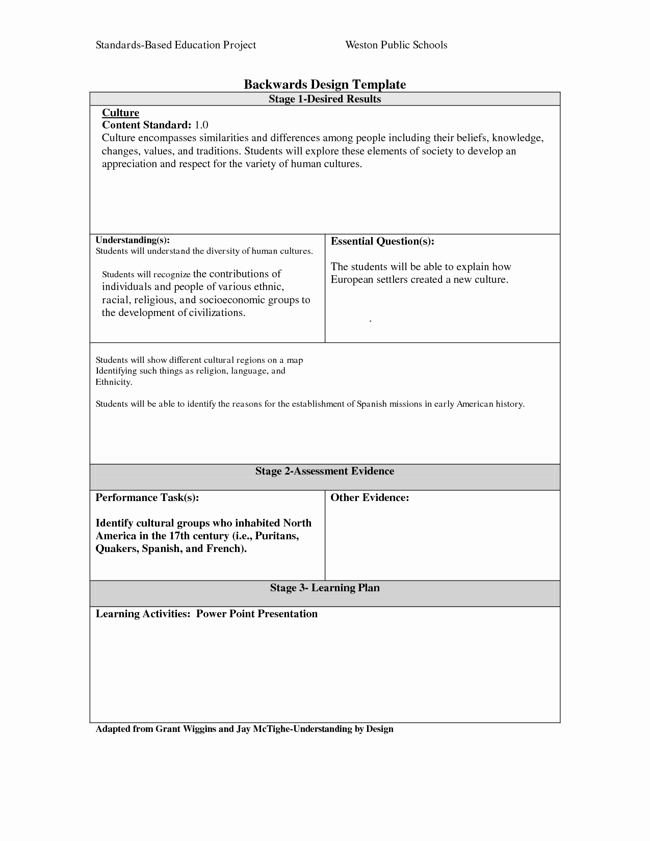Music Lesson Plan Template Inspirational Backward Design Lesson Template