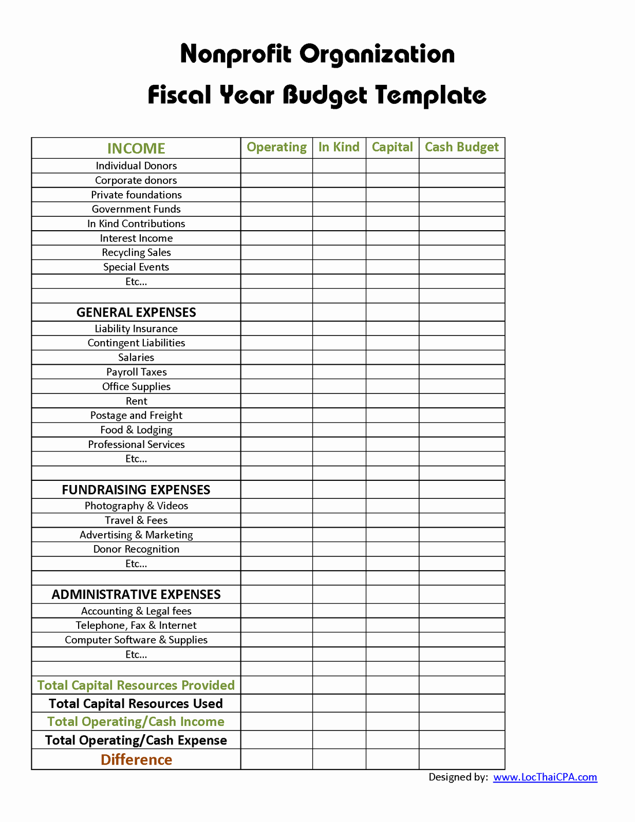 Non Profit Budget Template Fresh Loc Thai Cpa Pc Nonprofit organization Fiscal Year