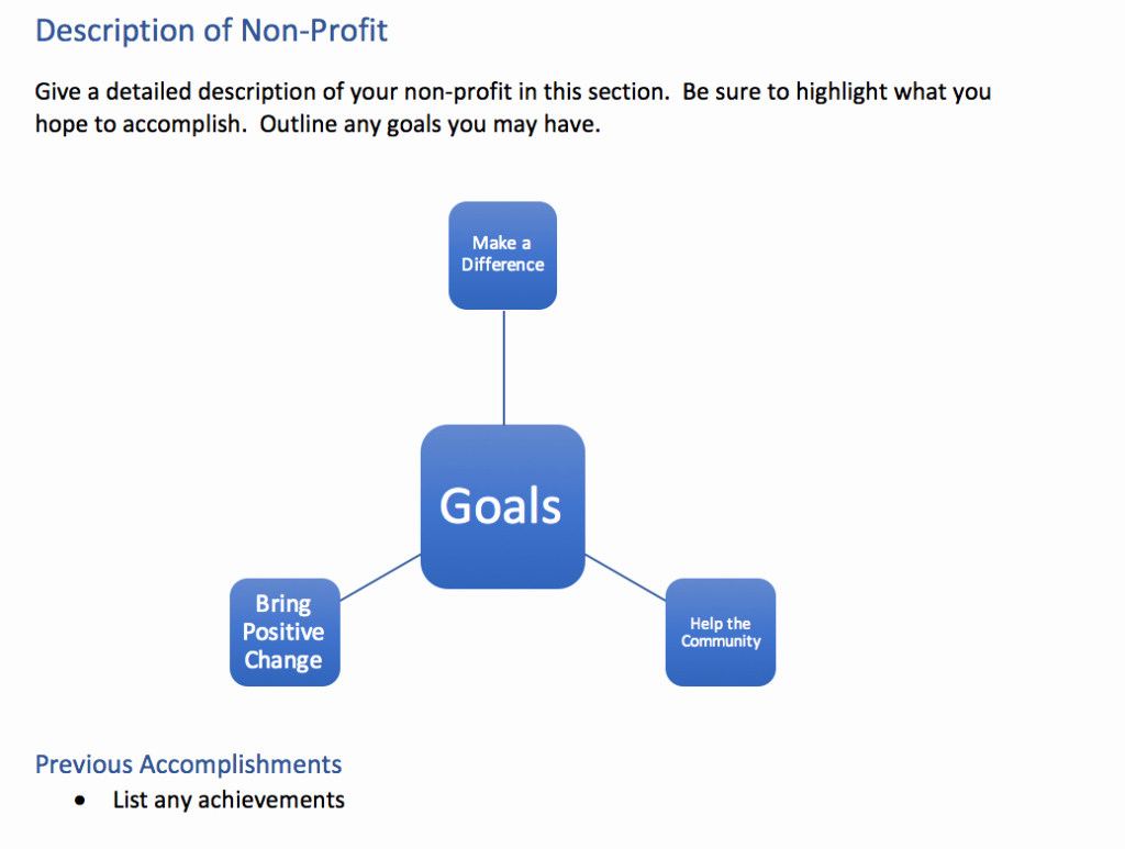 Non Profit Business Plan Fresh How to Write A Business Plan for A Nonprofit organization