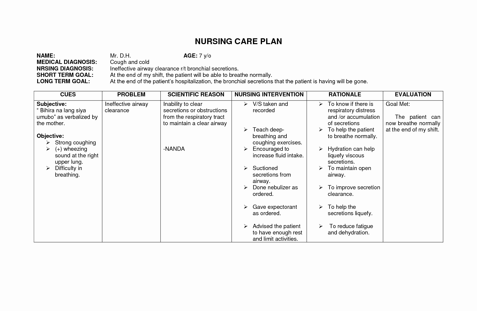 Nursing Care Plans Template Elegant Nursing Care Plans for Depression Medicinebtg