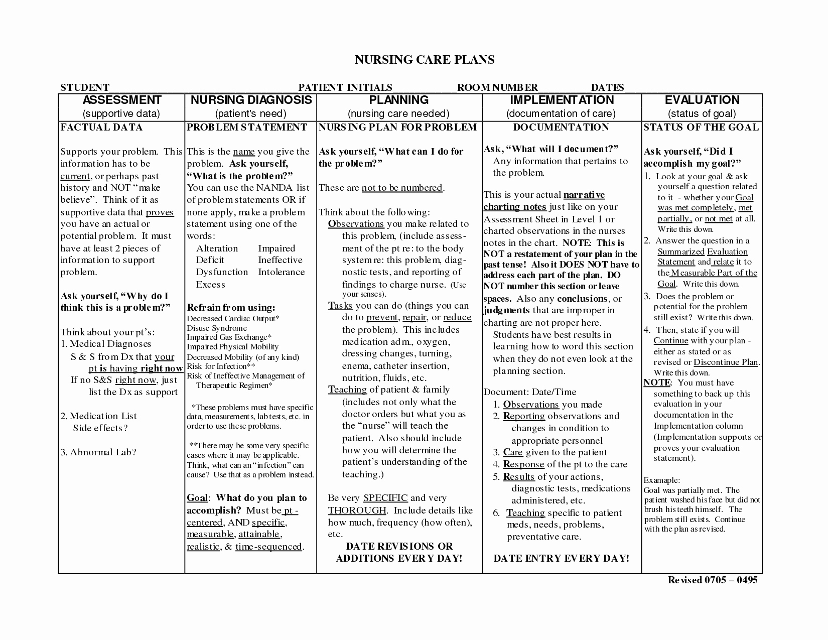 Nursing Care Plans Template Elegant Nursing Notes