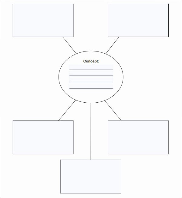 Nursing Concept Mapping Template Best Of 29 Of Nursing Care Map Template Blank