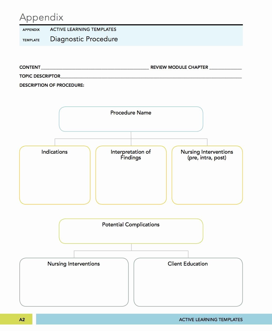 Nursing Concept Mapping Template Best Of Medical Surgical Mental Health Nursing Diagnostic