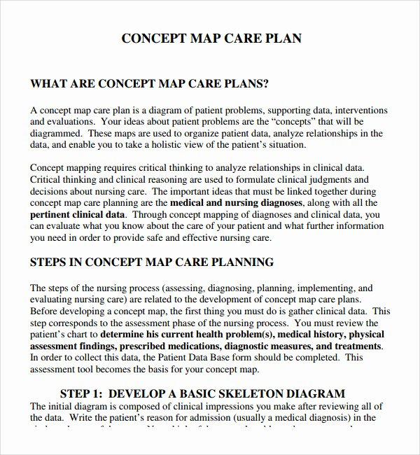 Nursing Concept Mapping Template Elegant Sample Nursing Care Plan Template 10 Free Documents In