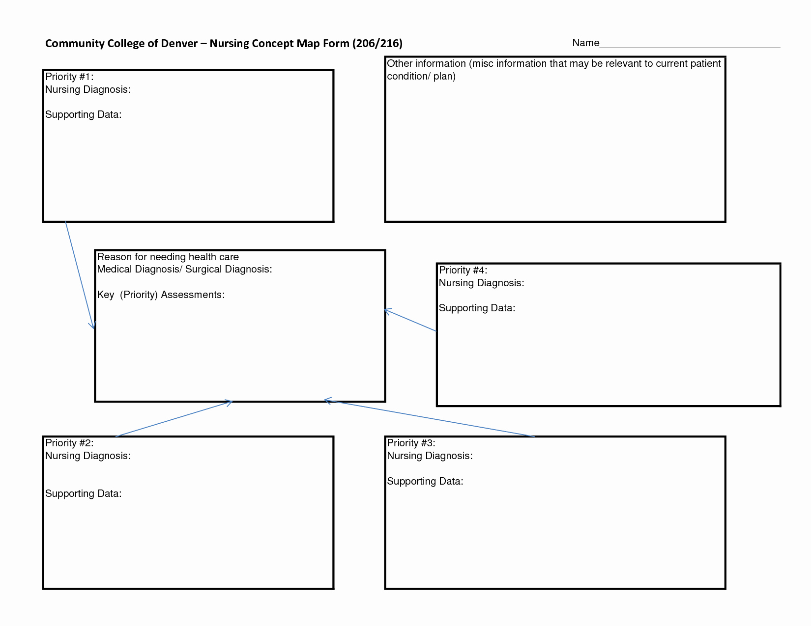 Nursing Concept Mapping Template Inspirational 16 Of ati Nursing Template Blank