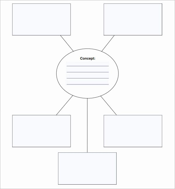 Nursing Concept Mapping Template Lovely Concept Map 7 Free Pdf Doc Download