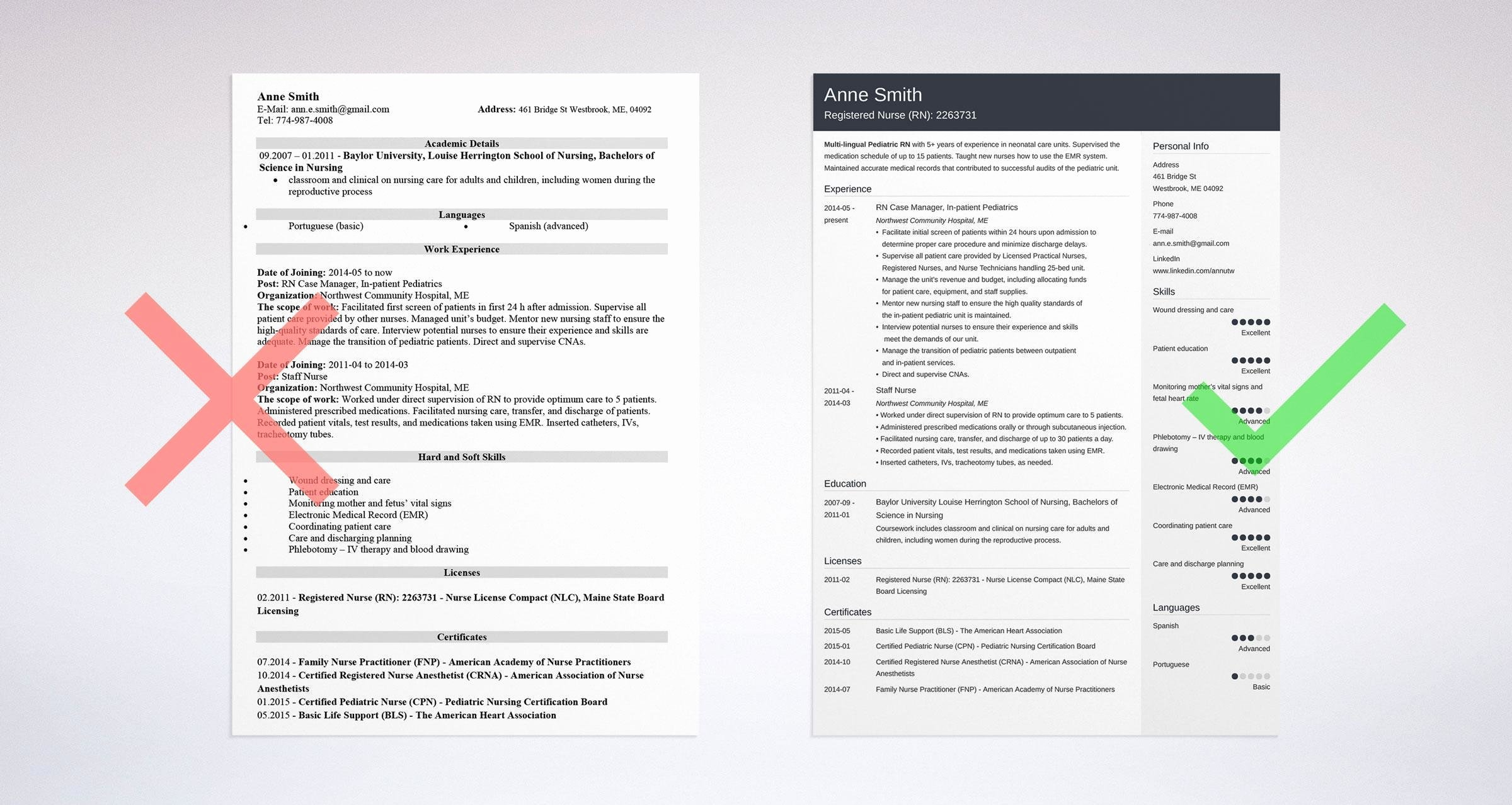 Nursing Student Resume Template Unique Nursing Resume Template & Guide [examples Of Experience