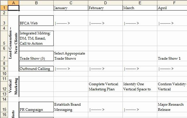 One Page Marketing Plan Lovely Annual Marketing Plan Template organizing Your Marketing