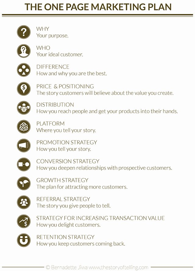 One Page Marketing Plan Lovely Marketing A Love Story by Bernadette Jiwa Book Review