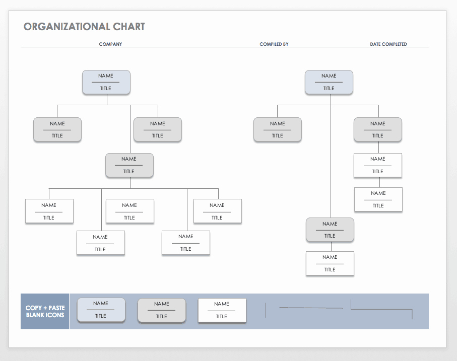 Org Chart Template Word Elegant Free organization Chart Templates for Word