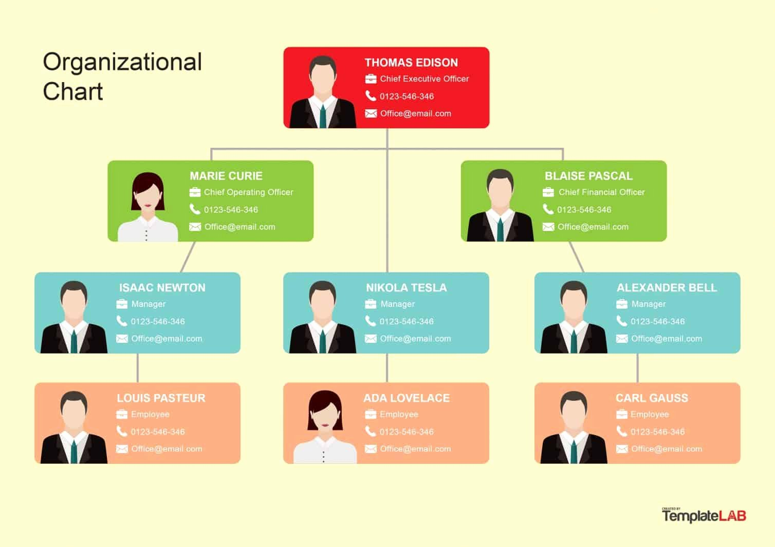 Org Chart Template Word Inspirational 40 organizational Chart Templates Word Excel Powerpoint