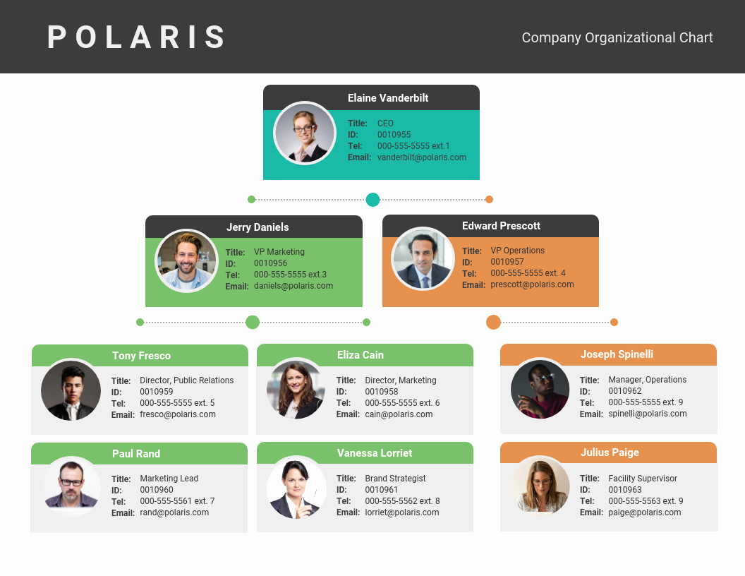 Organizational Chart Template Free Best Of Pany organizational Flow Chart Template Template Venngage