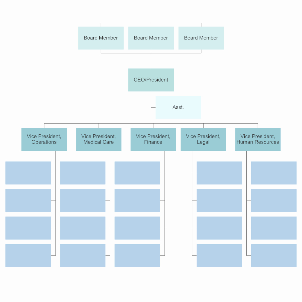 Organizational Chart Template Free Luxury organizational Chart Templates Templates for Word Ppt