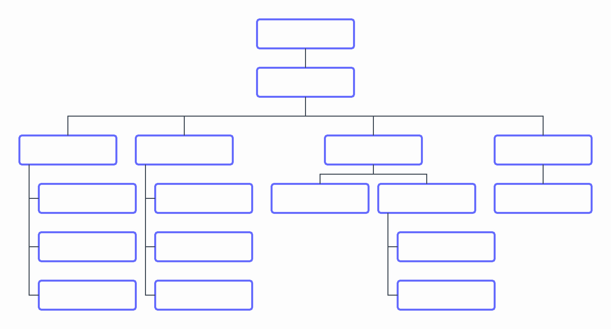 Organizational Chart Template Free Unique Template Sample org Chart – Lucidchart