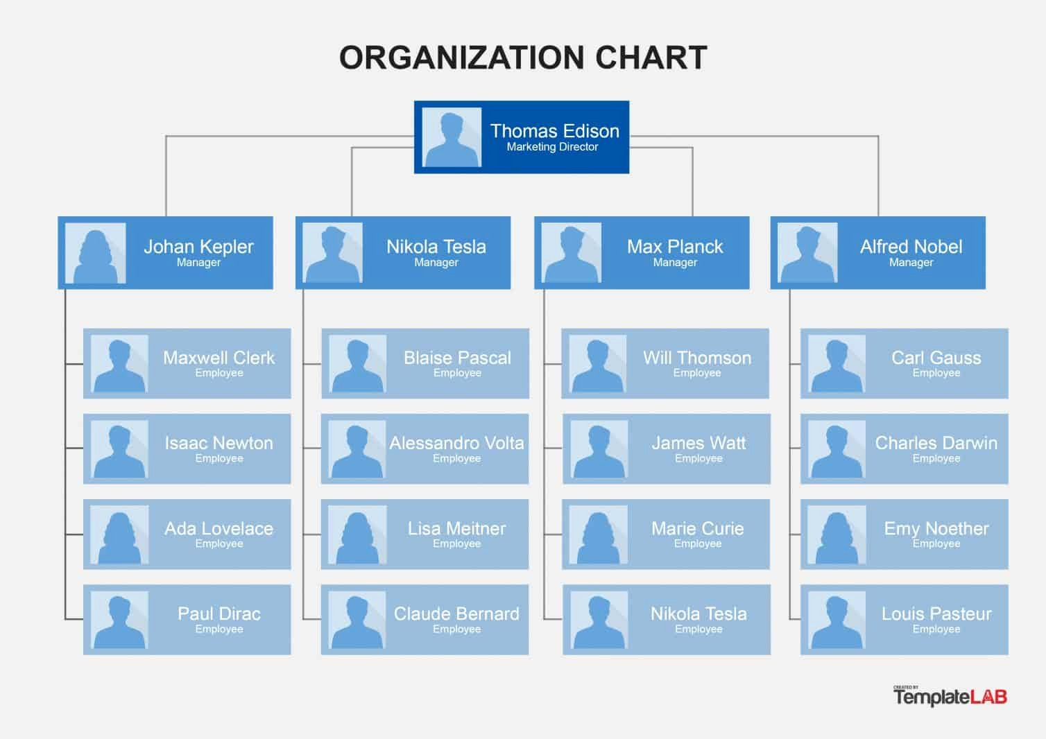 Organizational Chart Template Word Beautiful 40 organizational Chart Templates Word Excel Powerpoint