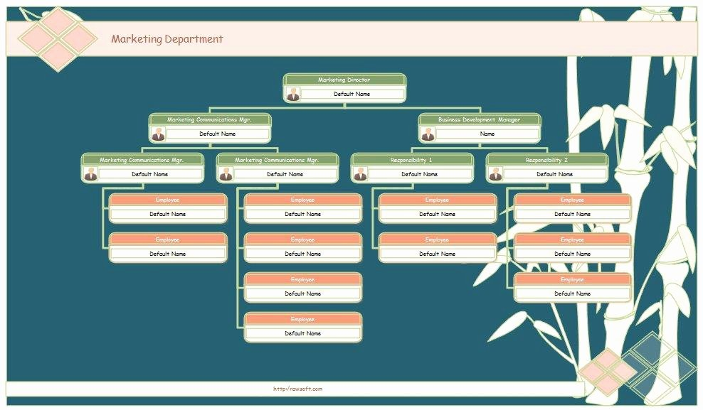 Organizational Chart Template Word Fresh 40 organizational Chart Templates Word Excel Powerpoint