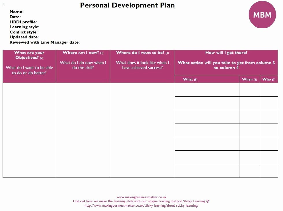 Personal Development Plan Template Inspirational Personal Development Plan Examples Identify Your Goals