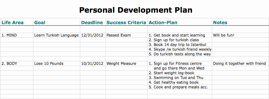 Personal Development Plan Template Luxury 6 Personal Development Plan Templates Excel Pdf formats